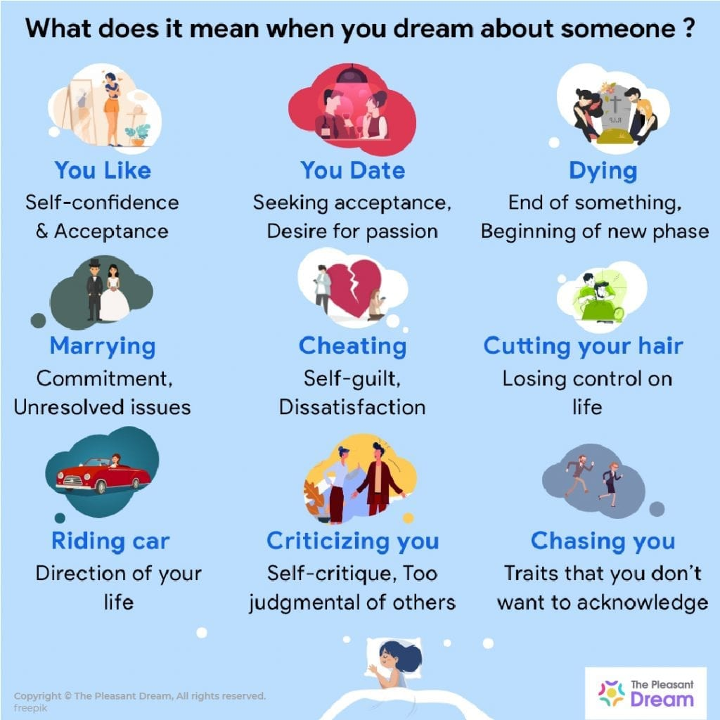 What Does It Mean When You Dream About Someone? - 54 Scenarios & Its Meanings