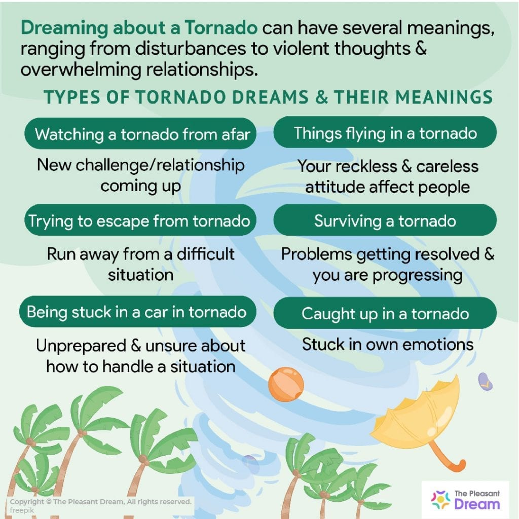 20 Dreams About Tornadoes and What They Mean