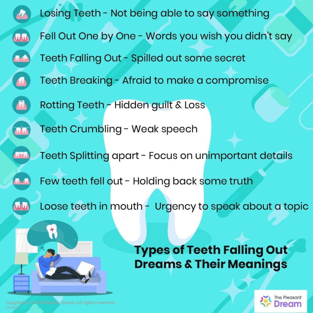 Teeth Falling out Dream- 20 Interpretations