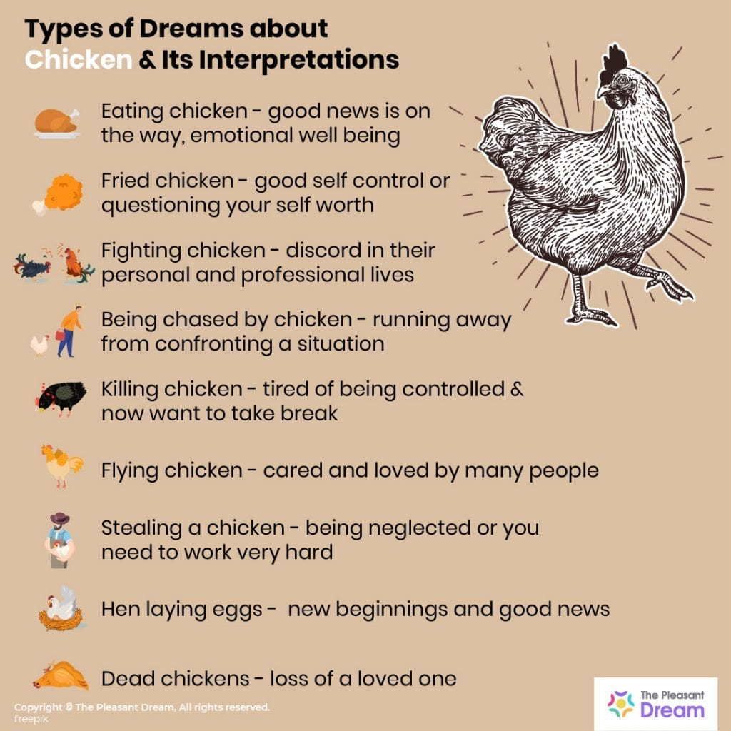 50 Types of Dream of Chicken and Their Meanings