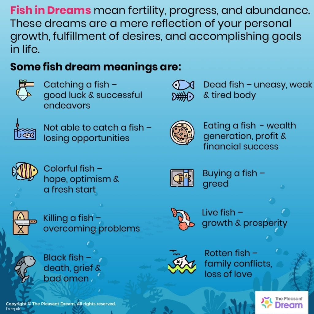 50 Types of Dreaming of Fish and Their Meanings