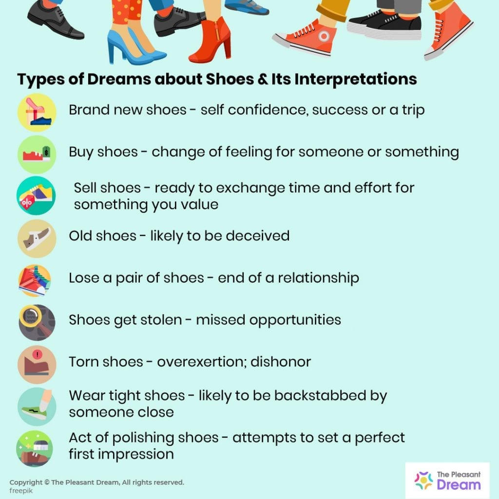 Shoes in Dreams 110 Dream Types and Their Meanings