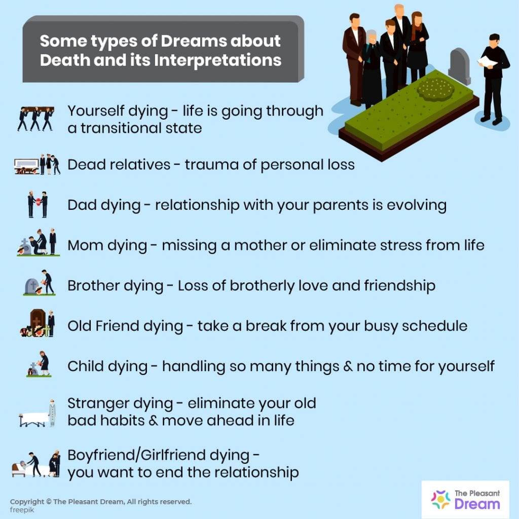 27 Types of Dreams about Death & their Interpretations