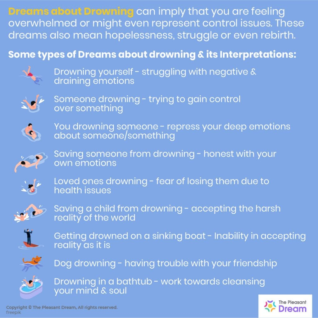 46 Types of Dreams about Drowning & its Meanings