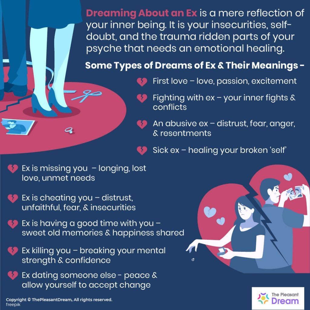 What does it mean when you dream about your ex? - 35 Types & Its Meanings