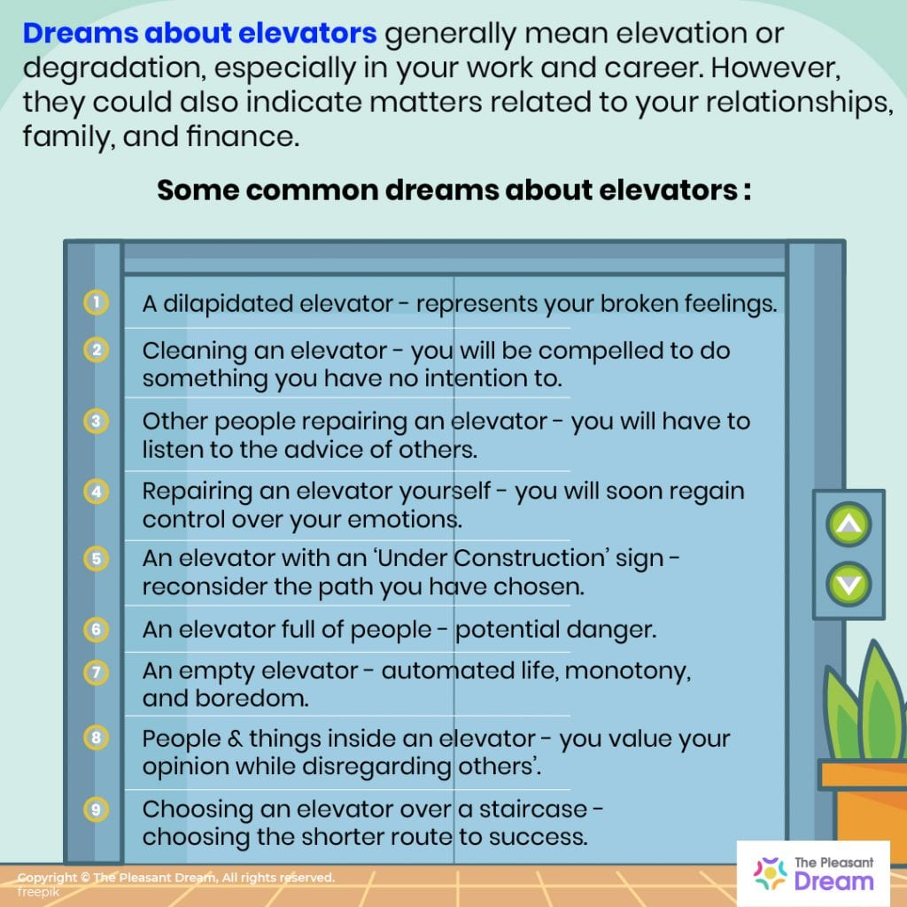 Dreams About Elevators A Collection of 80+ Dreams Scenarios