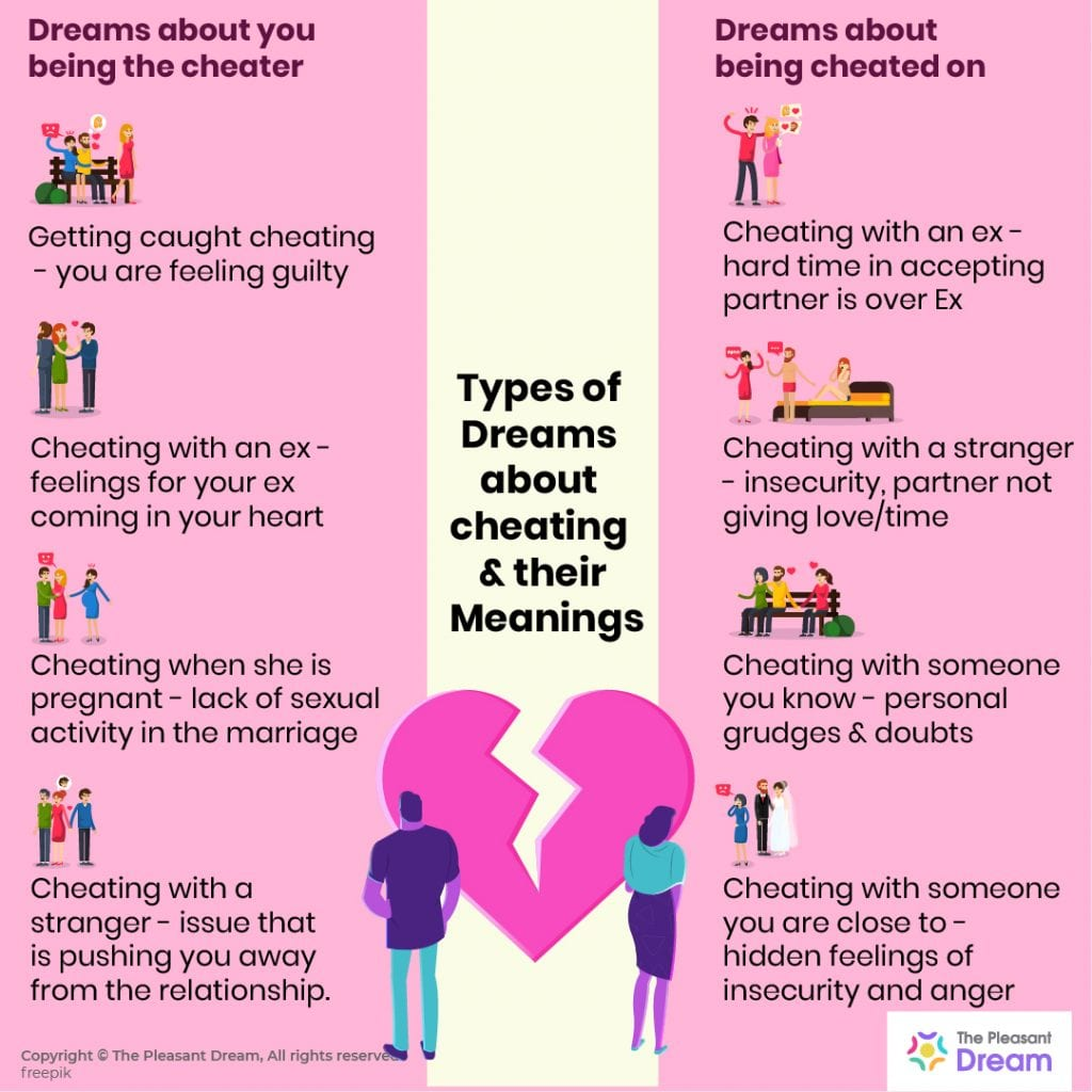 Types of cheaters in a relationship