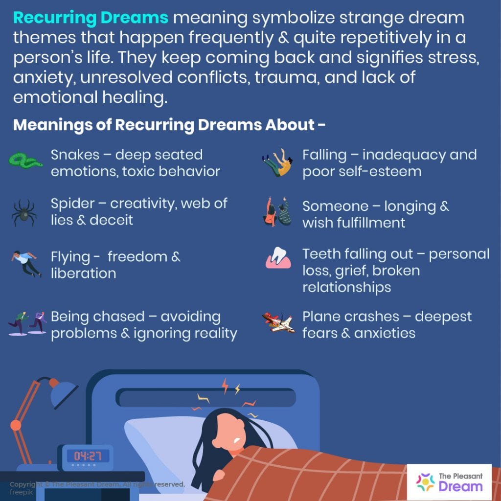 Recurring Dreams – Meaning, Types, and Illustrations
