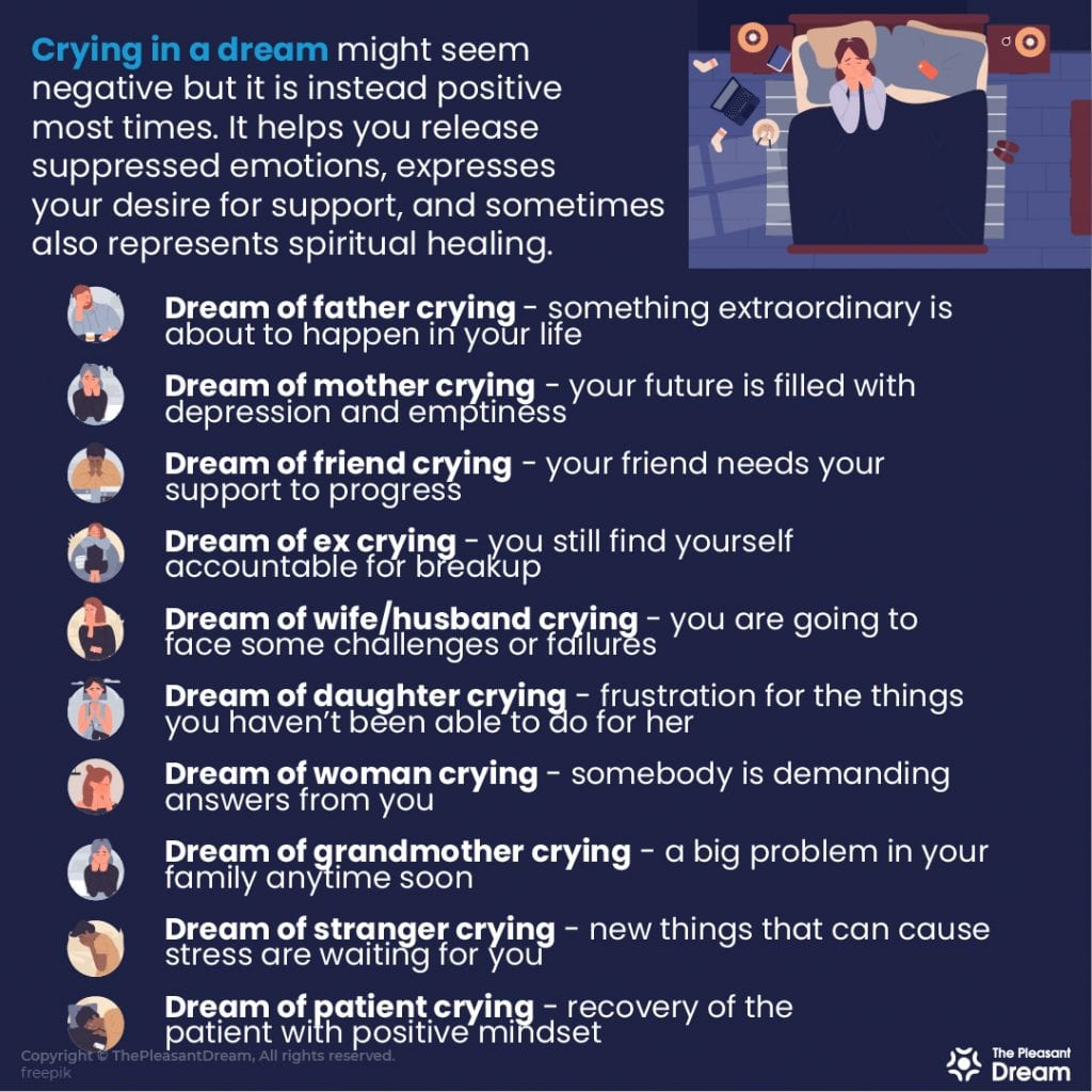 Crying in a Dream – 60 Types & Its Interpretations