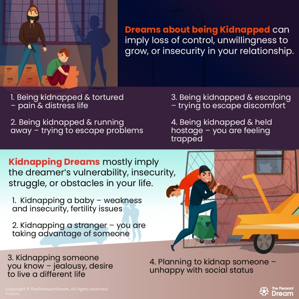 Dream About Being Kidnapped & Dreams About Kidnapping - 48 Types & Its Meanings