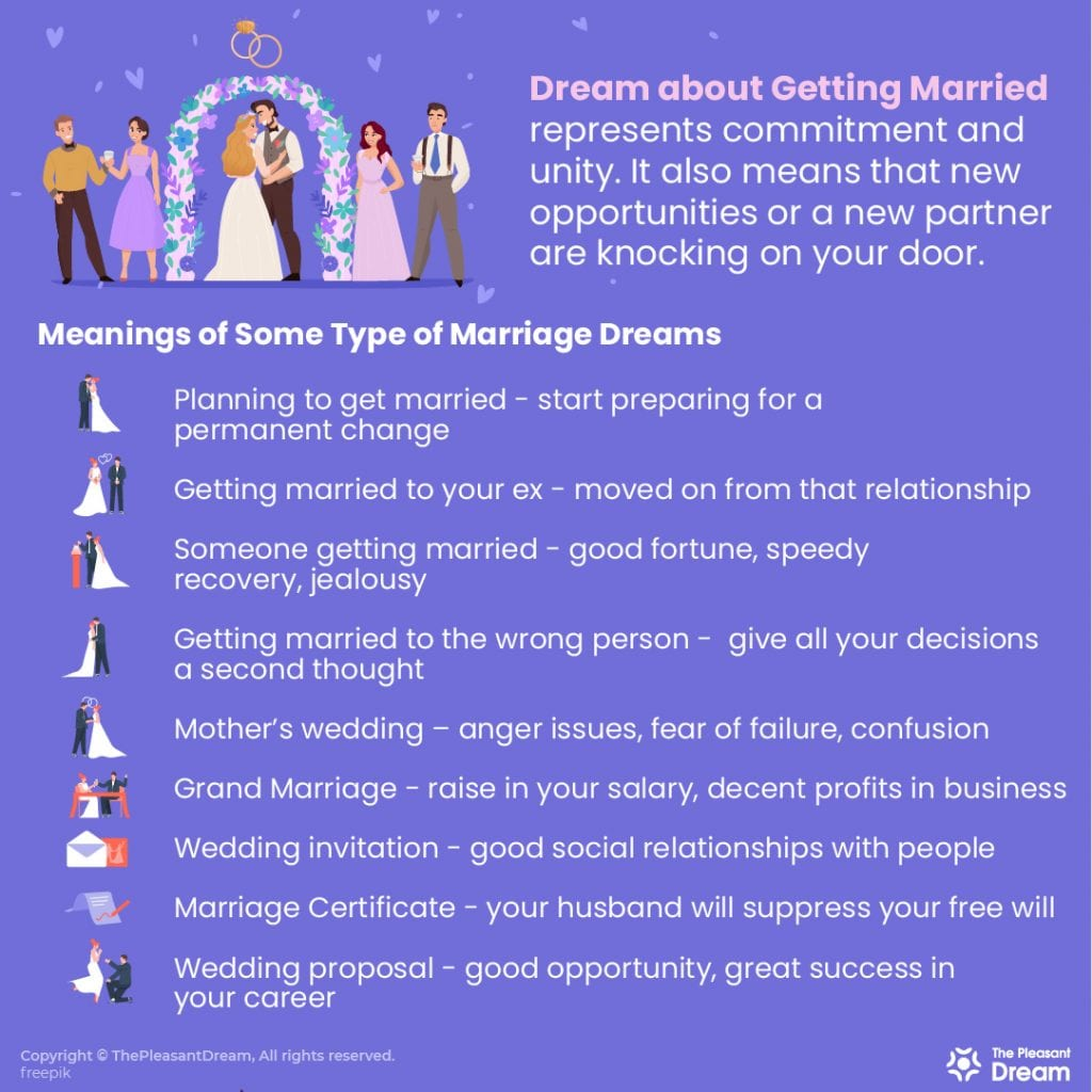 Dream of Getting Married | Wedding Dream Meaning - 80 Types & its Meanings