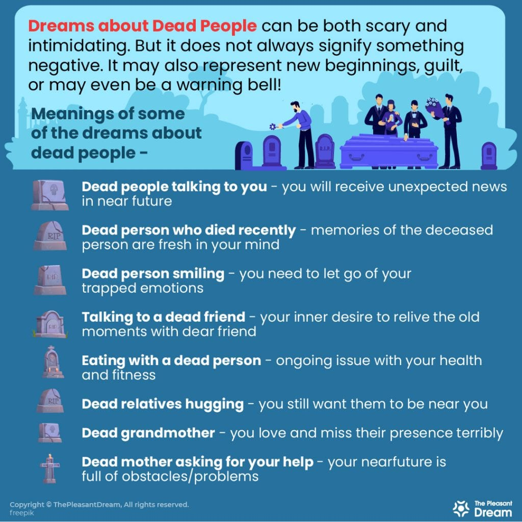 Dreaming of Dead People & Dreaming of Dead Relatives - 33 Types of Dreams Explained