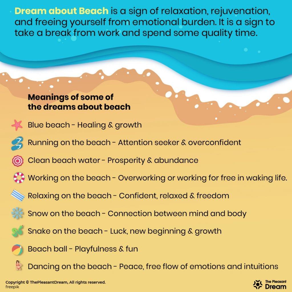 Beach Dream Meaning - 90 Types of Scenarios & their Interpretations