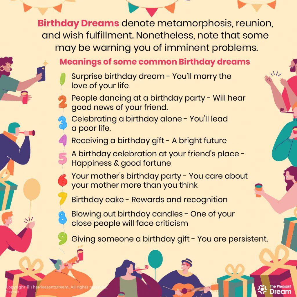 Birthday Dream Meaning - 40 Different Scenarios and Their Interpretations