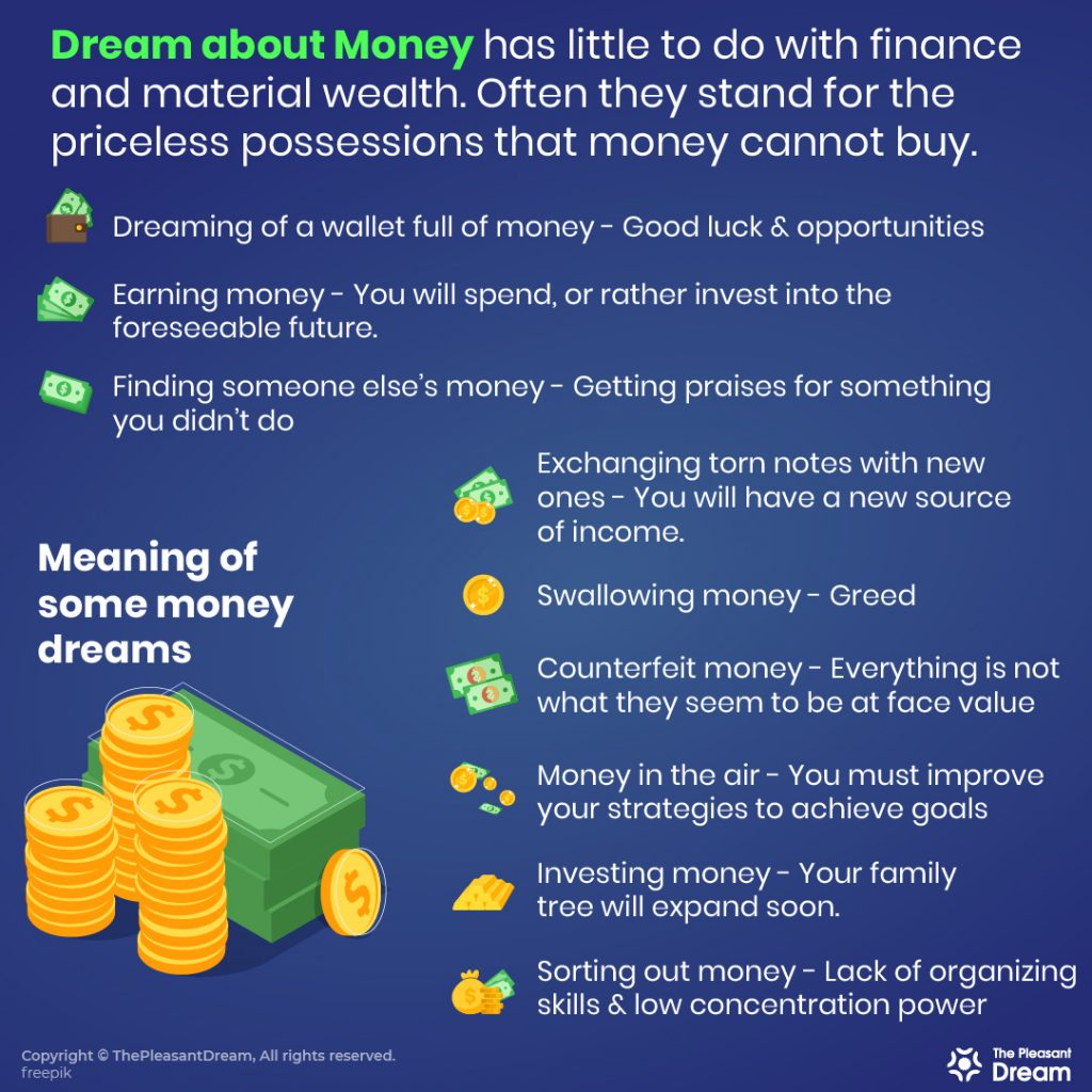 Dream About Money - 84 Scenarios & It's Meanings