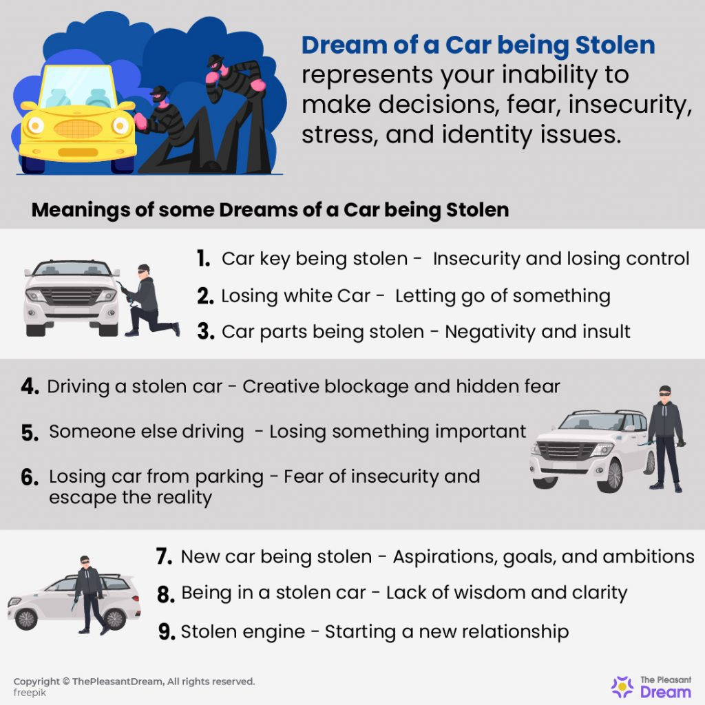 Dream about Car being Stolen - 13 Scenarios and its Interpretations