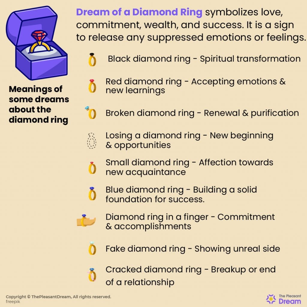 Dream of Diamond Ring 35+ Types and its Meanings