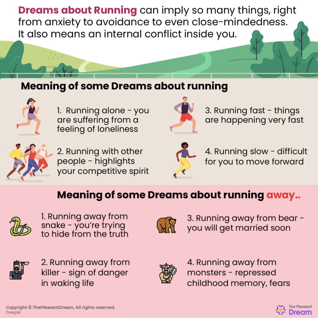 Dream of Running  & Dreams of Running Away - 70 Types & its Meanings