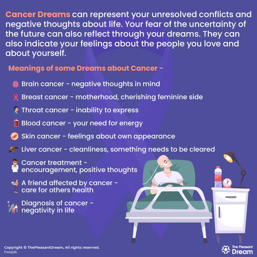 27 Different Scenarios of Dreams about Cancer & their Meaning