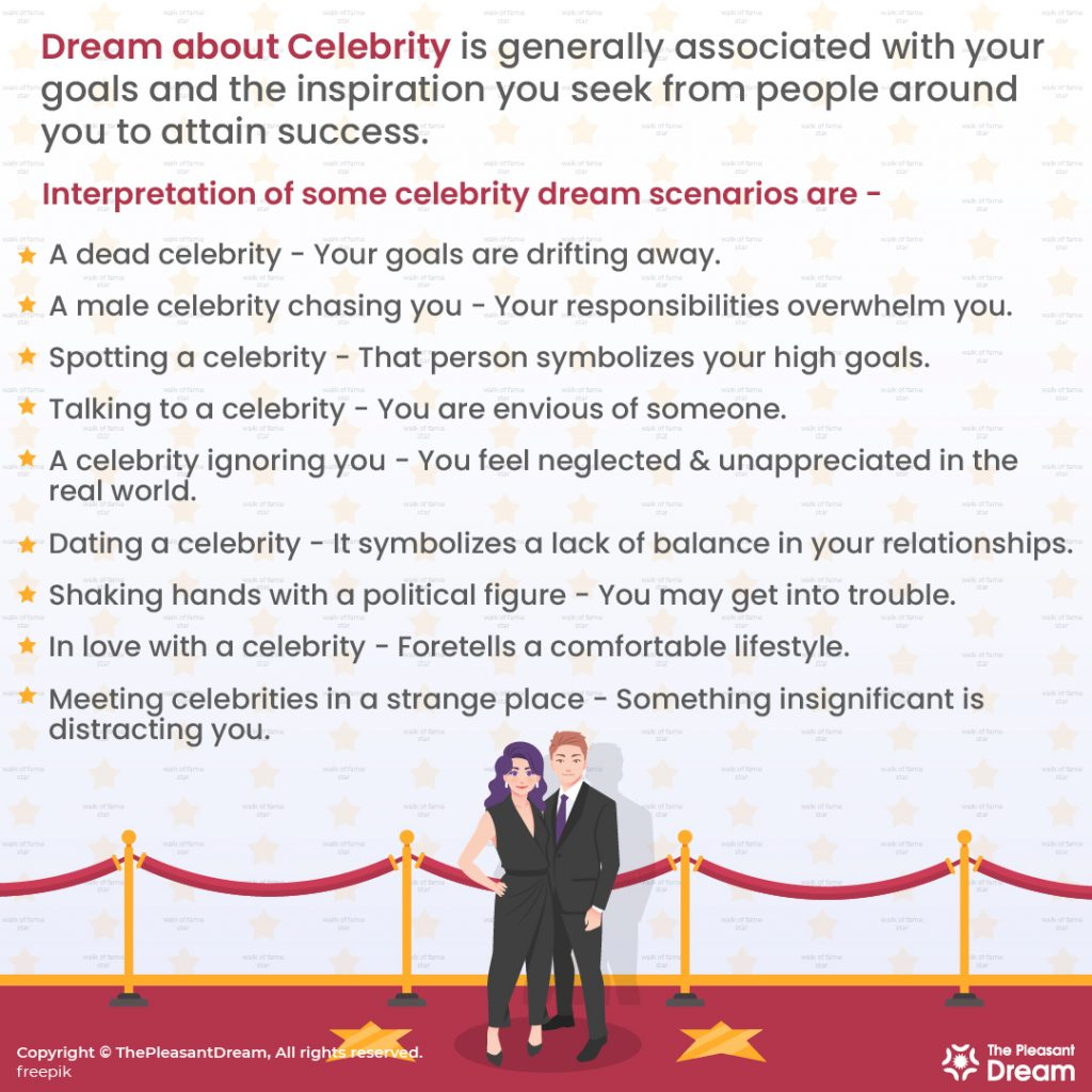 Dream About Celebrity - 63 Scenarios & Its Meanings