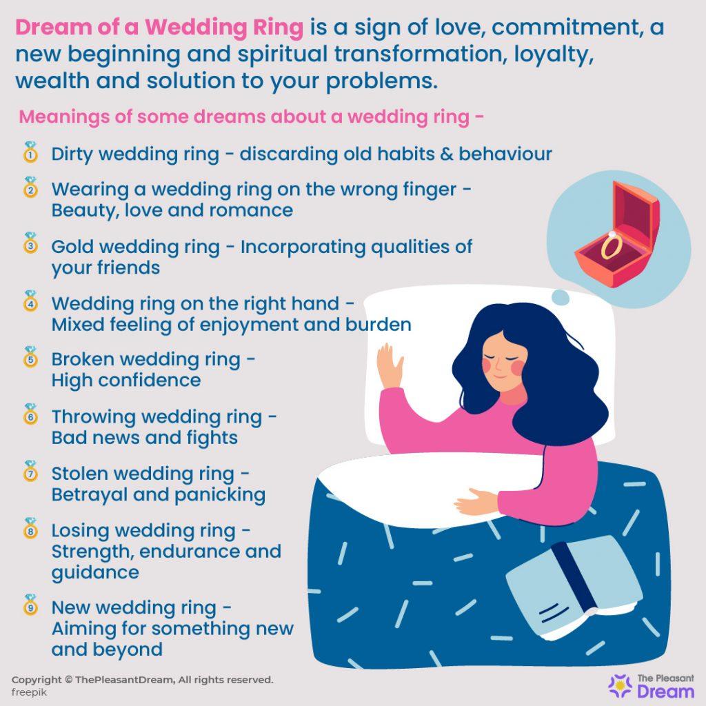 Dream Wedding Rings - 50+ Dream Scenarios & Its Interpretations