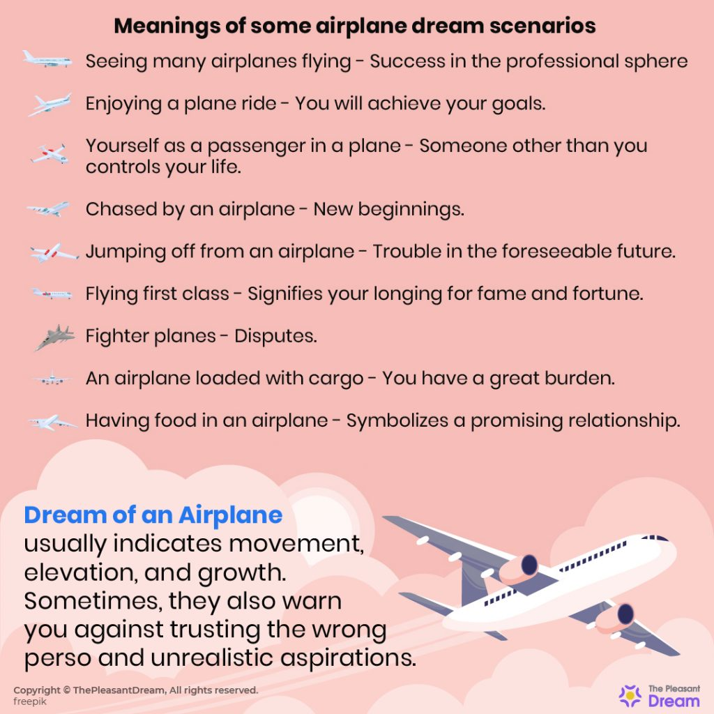 Dream of Airplane - 70 Dream Plots and Their Meanings