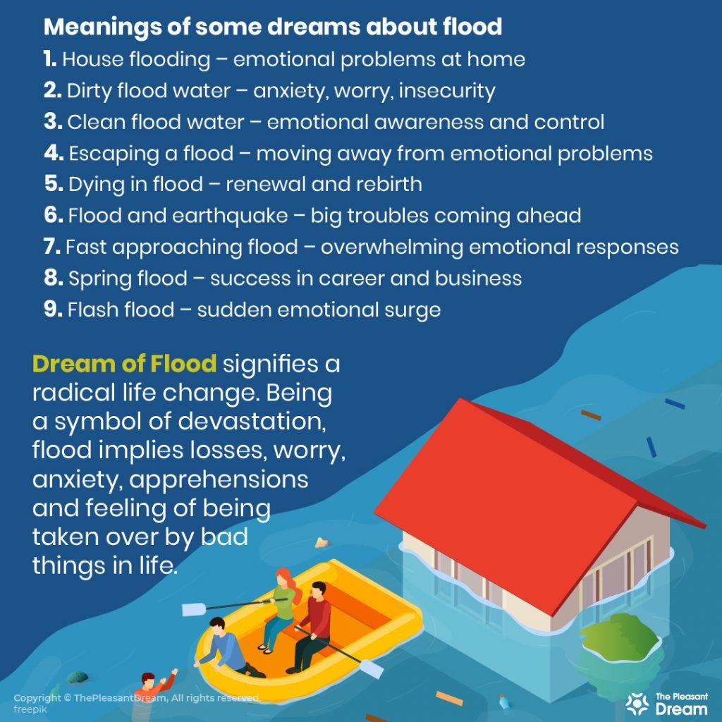 Dream of Flood - 60 Common Dream Scenarios & their Symbolic Meanings
