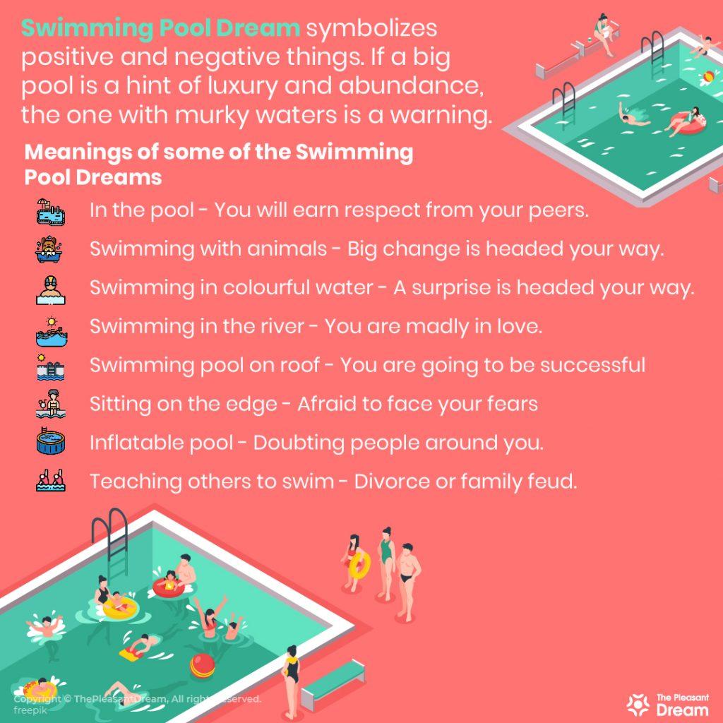 Dream of Swimming Pool - 76 Types & Interpretations