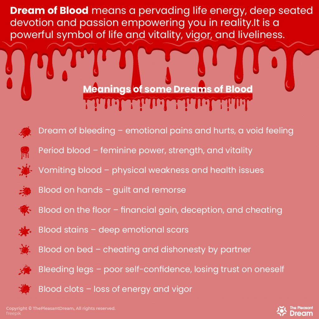 Dreaming of Blood – 50 Common Scenarios & their Interpretations