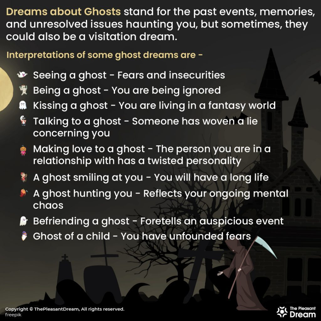 Dreams about Ghosts - 105 Dream Plots & Its Meanings