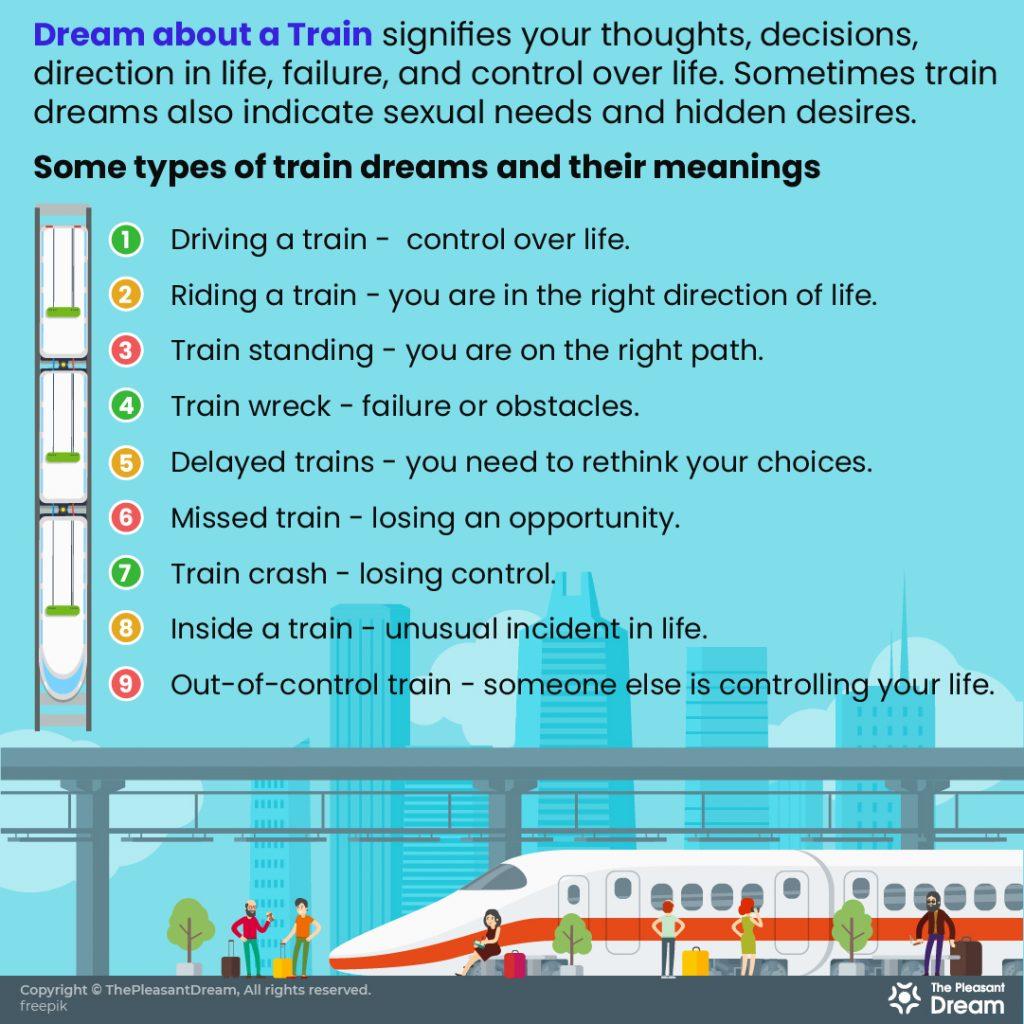 Dreams about Trains - 42 Different Types & its Interpretations