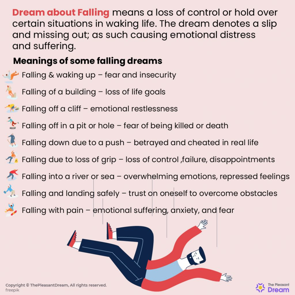 Falling Dream Meaning - 40 Types of Dream Scenarios & their Meanings