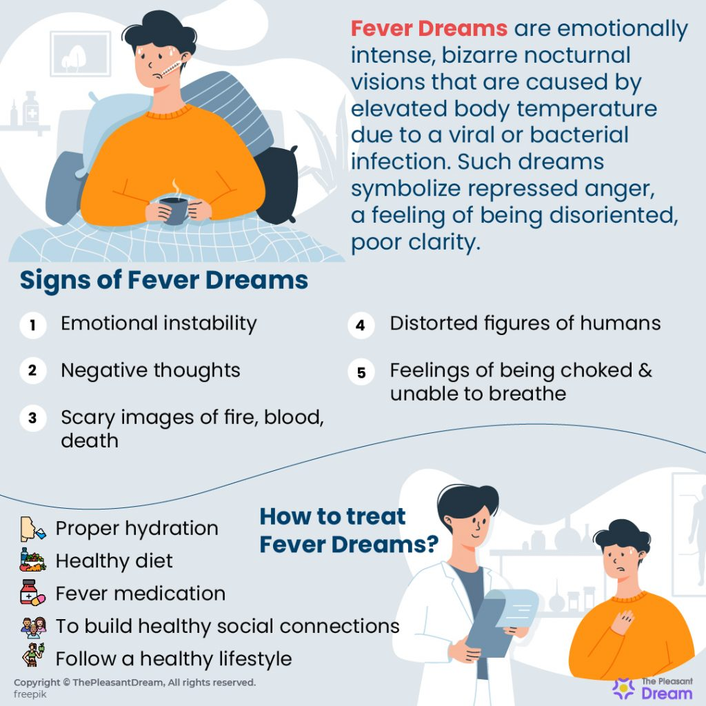 Fever Dream Meaning – Indeed a Freaky One!