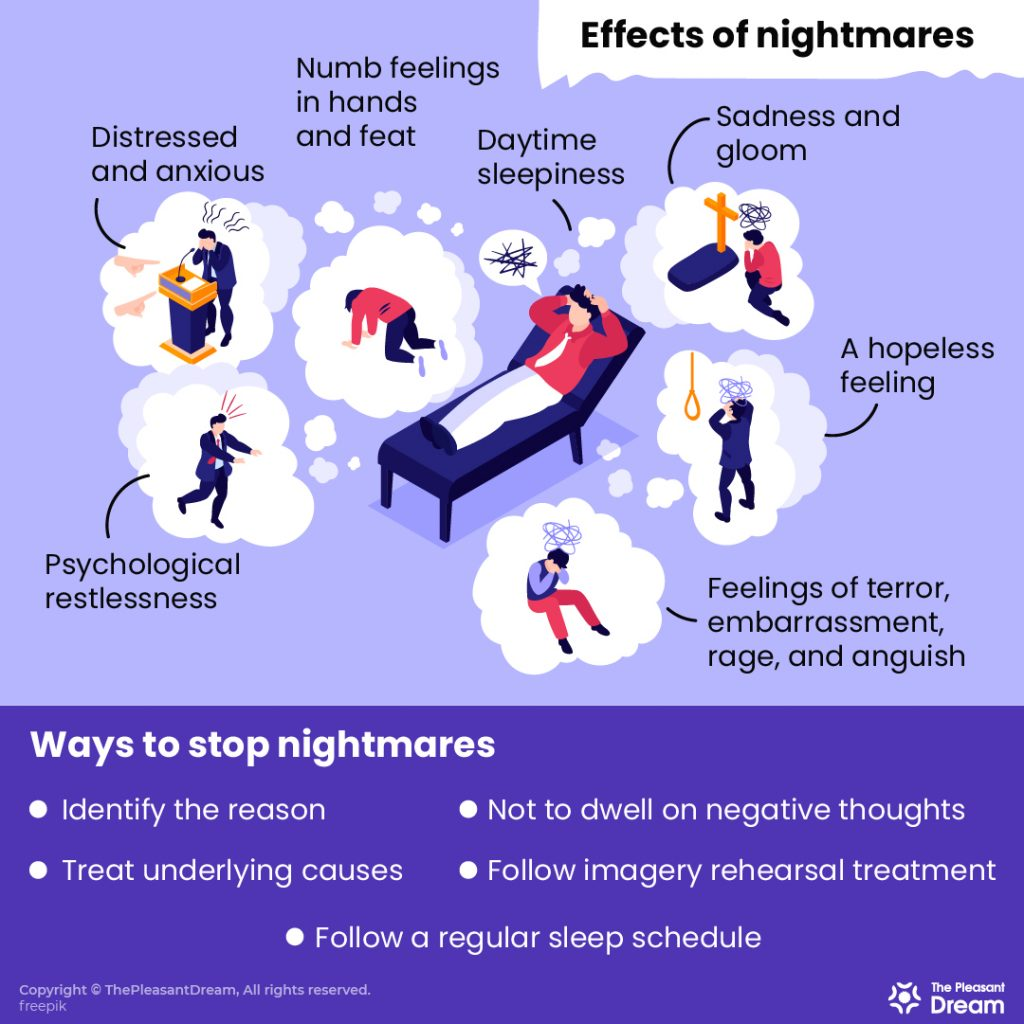 Nightmare – Effects and Ways to Stops Nightmares