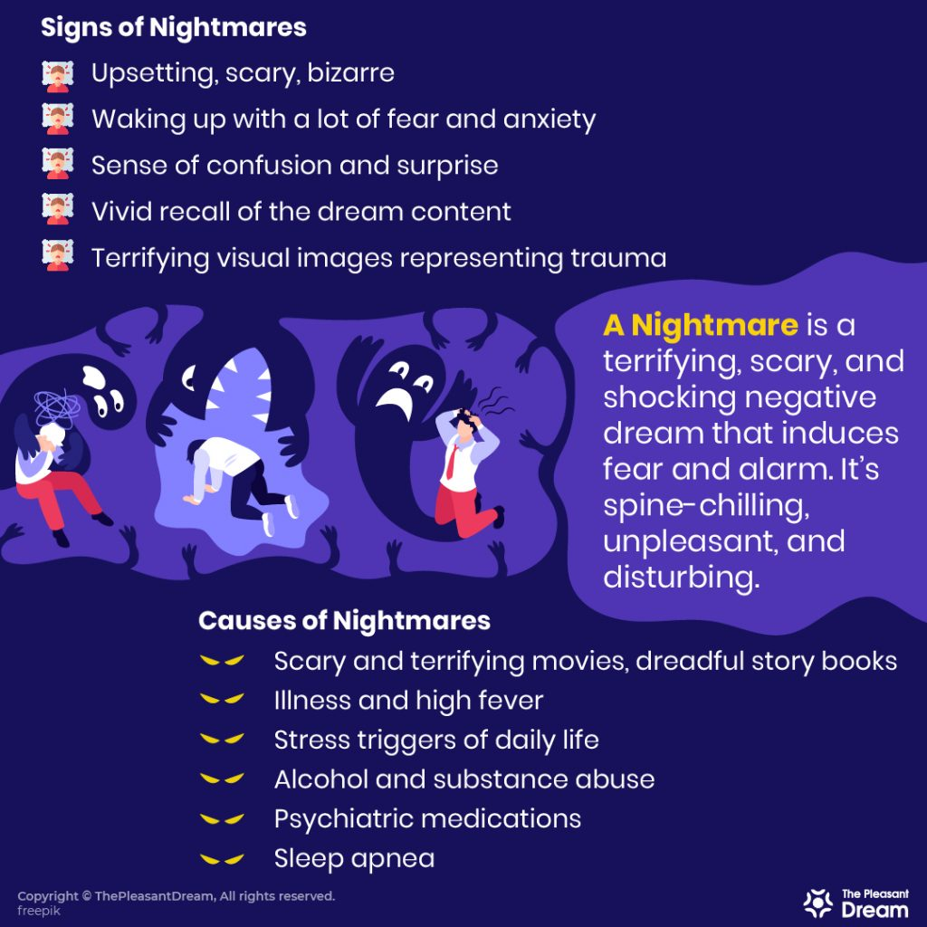 Nightmare – Definition, Signs & Causes