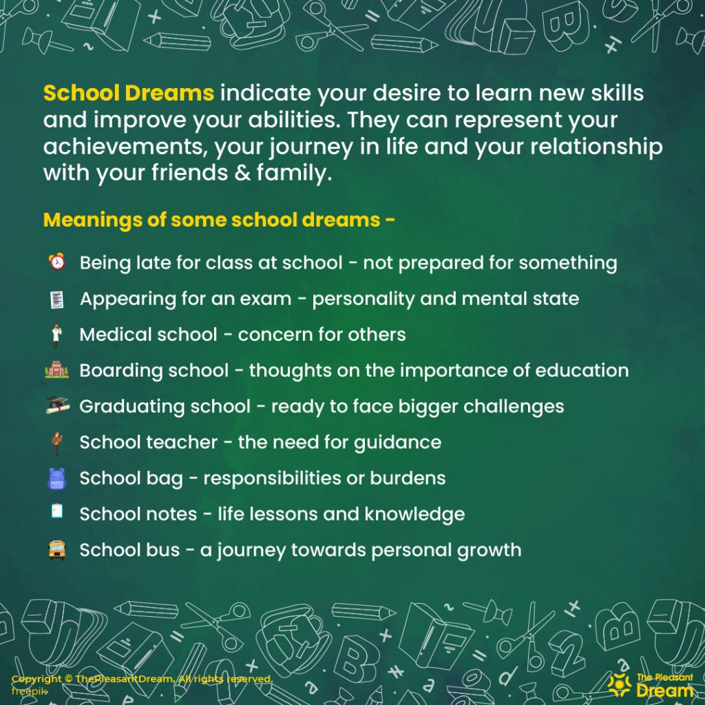 School Dream Meaning - 66 Scenarios & their Interpretations