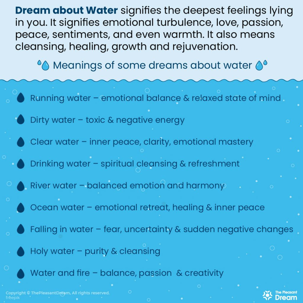 Water Dream Meaning - 57 Scenarios & Its Meanings