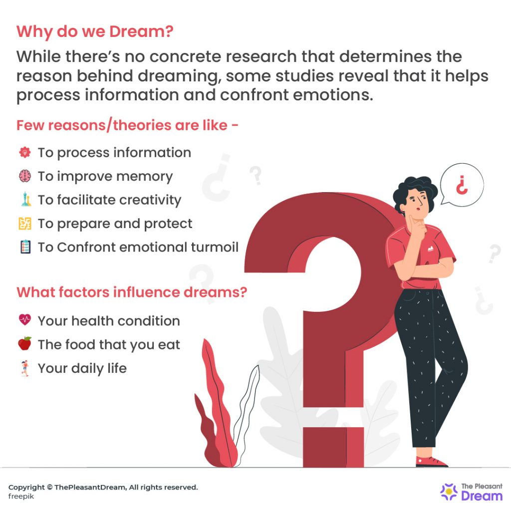 Why Do De Dream - 10 Dream Theories & Everything You Need to Know