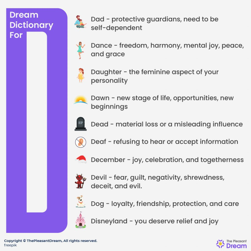 Dream Dictionary for D