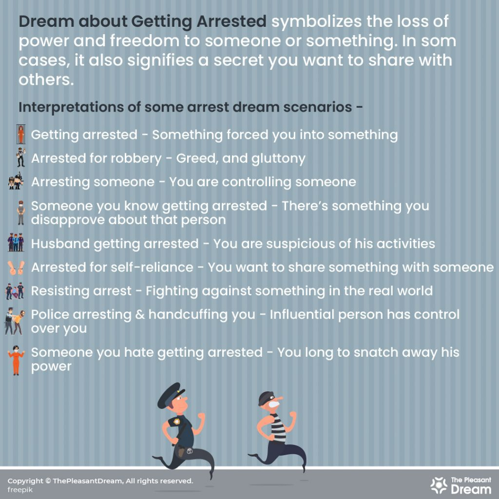 Dream About Getting Arrested - 56 Dream Scenarios & Their Meanings