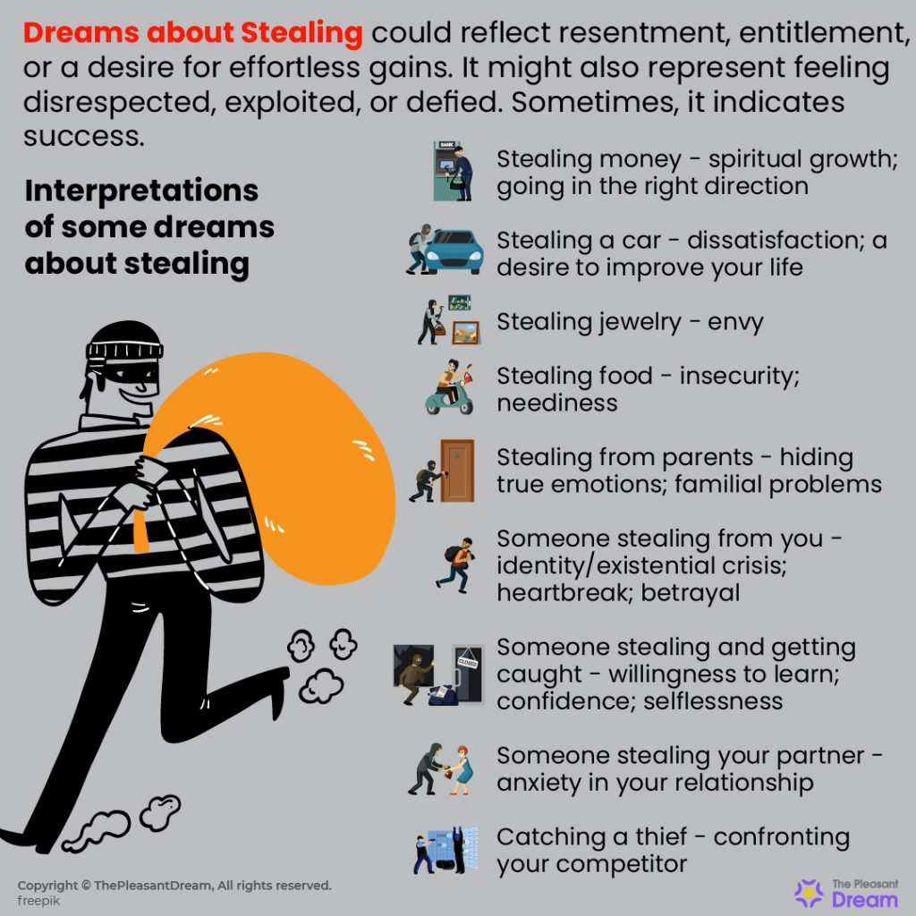 Dream about Stealing – 63 Scenarios and Their Meanings