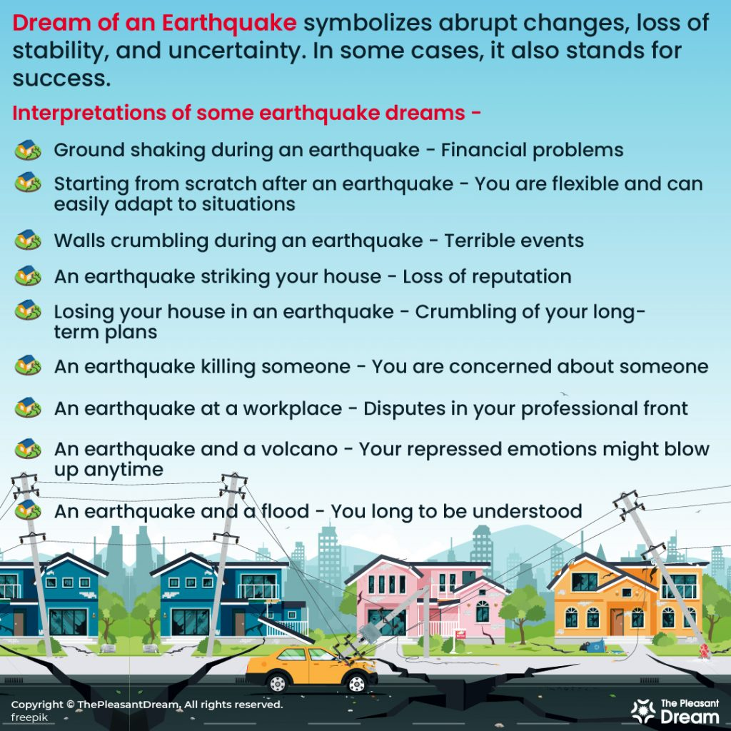 Dream of Earthquake - 94 Different Plots & Their Meanings