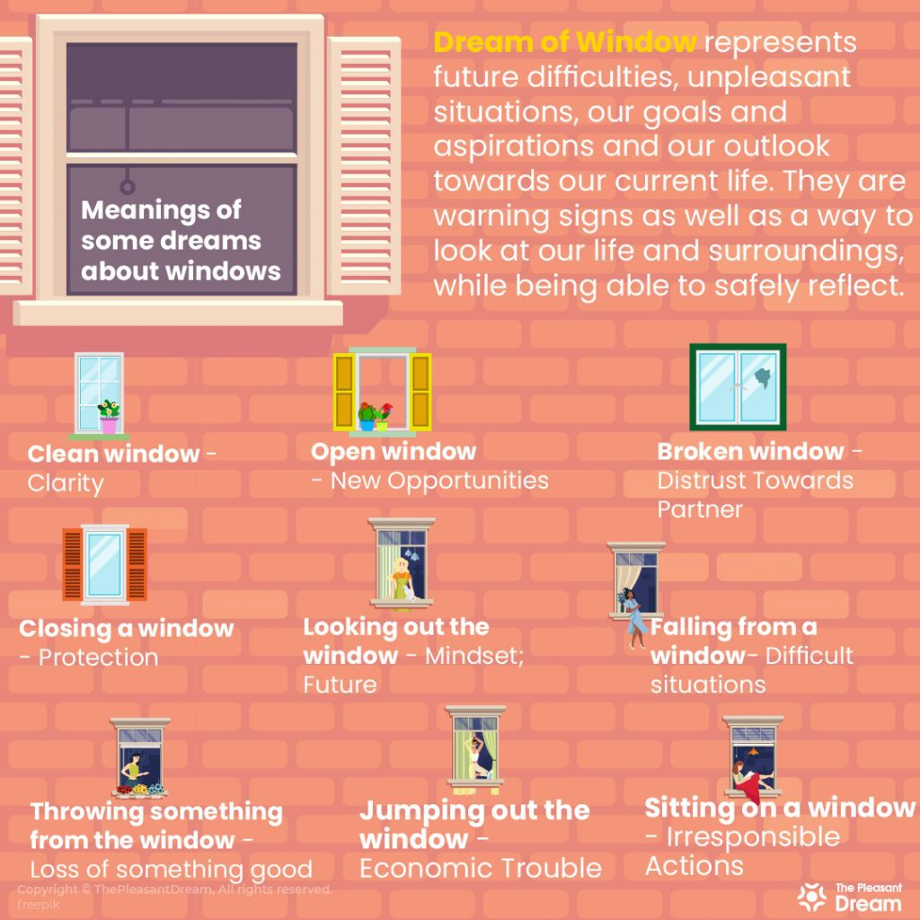 Dream of Window 36 Types, Warning Signs and Ways To Reflect