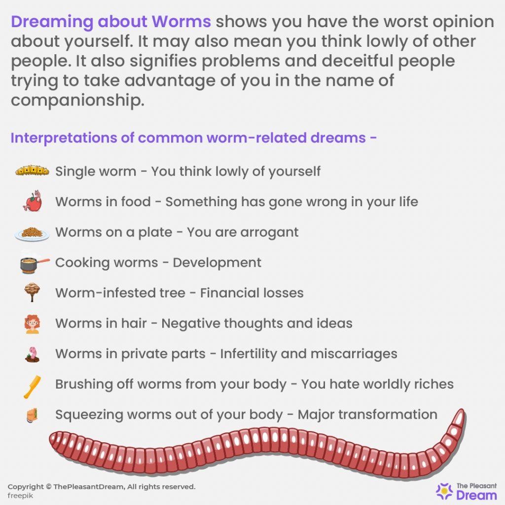 Dreaming Of Worms - 141 Dream Plots & their Meanings