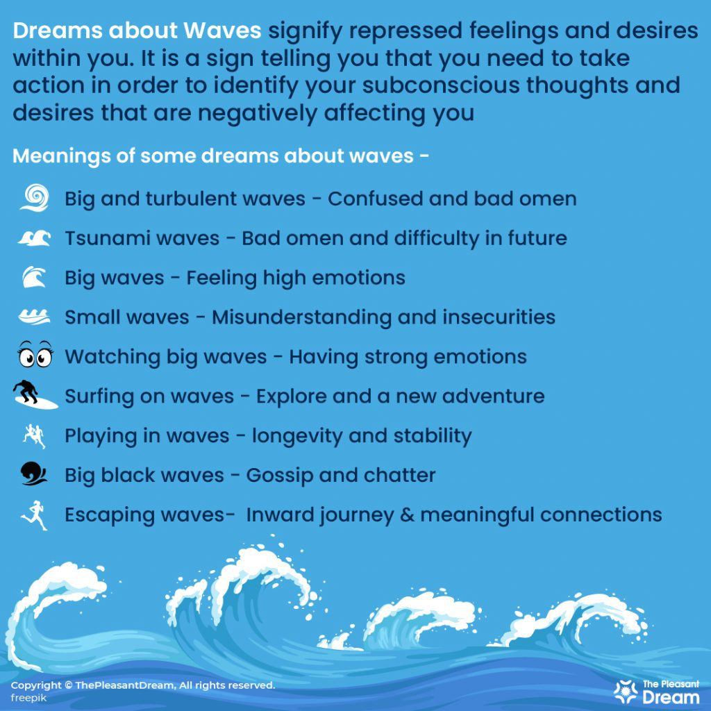 Dreams about Waves - 74 Dream Scenarios and Their Meanings
