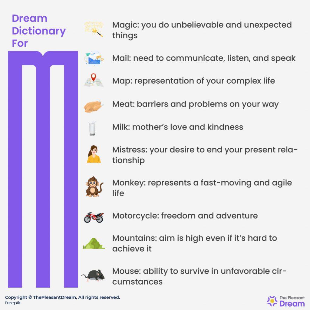 """Dream Dictionary for """"M"""""""