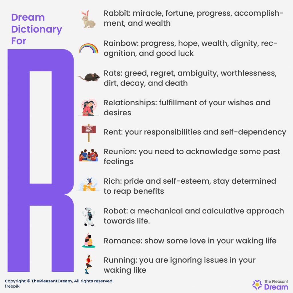 """Dream Dictionary for """"R"""""""