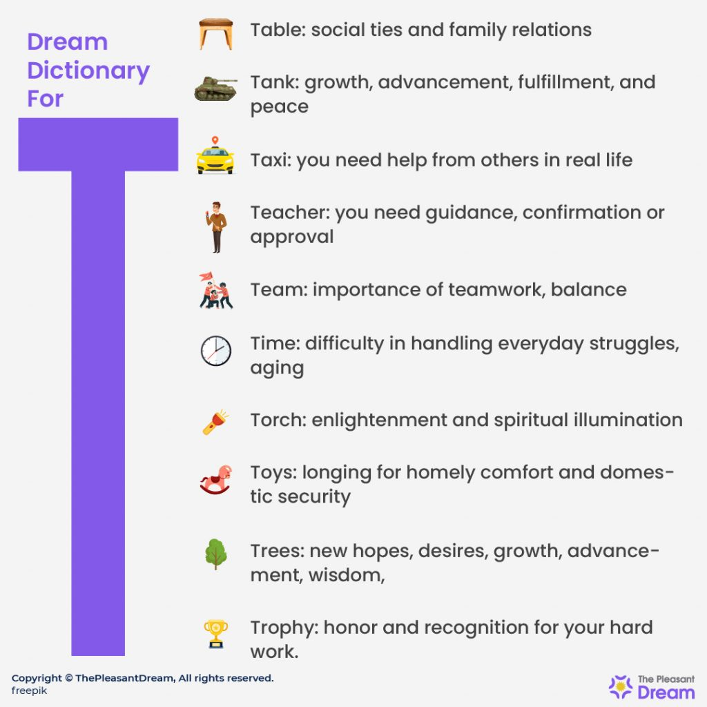 """Dream Dictionary for """"T"""""""