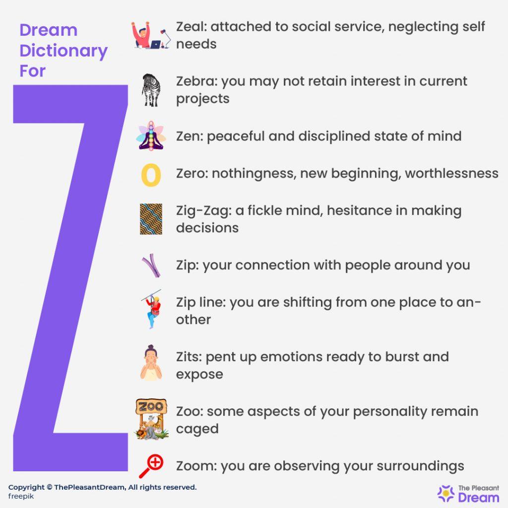 """Dream Dictionary for """"Z"""""""